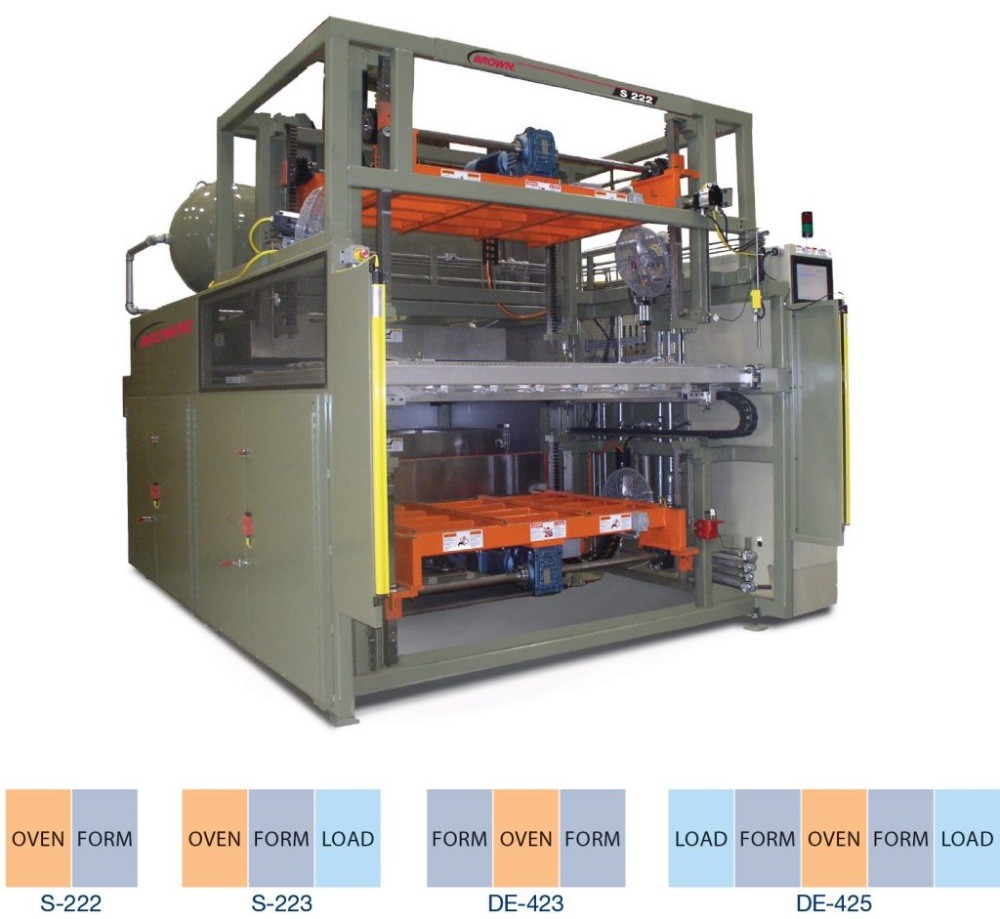 BROWN® SV-SERIES VACUUM SHUTTLE THERMOFORMERS